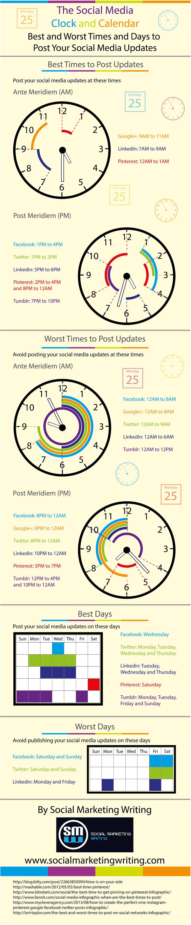 Best-and-Worst-Times-and-Days-to-Post-Your-Social-Media-Updates-Infographic